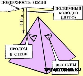 http://ramta-ezoterika.ru/wp-content/uploads/2019/11/f14dfae5142c.jpg